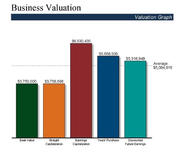 Capstone Financial Group Llc
